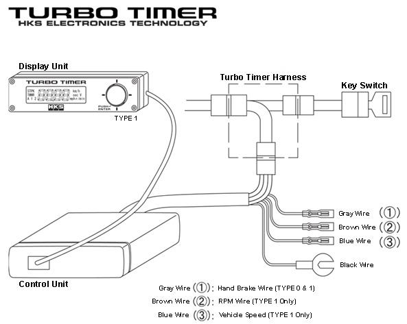 HKS TYPE 0 Turbo Timer & Volt Meter Hks Turbo Timer Wiring Diagram on