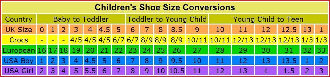 european infant shoe size
