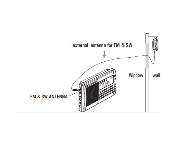 External Fm Antenna Wiring Diagram