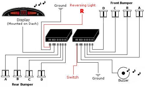 Front  U0026 Rear Sensors