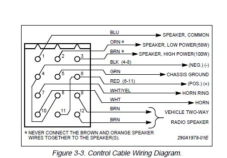 Pa 300 Siren Wiring Chart - wiring diagram on the net Federal Signal Pa Wiring Diagram Manuel on