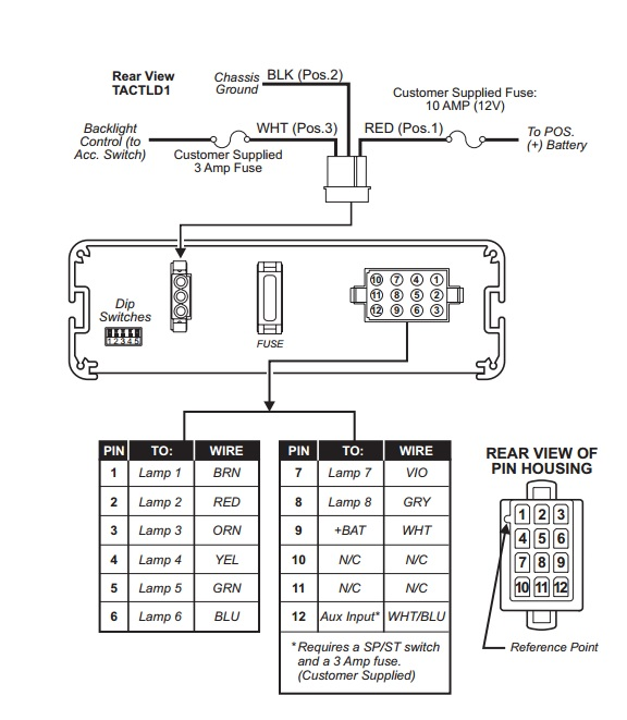 Whelen Traffic Advisor Wiring Diagram F17 Is Fuse Box Diagram 1996 Jeep Grand Cherokee Jeepe Jimny Tukune Jeanjaures37 Fr